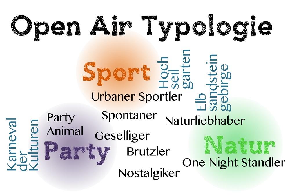 Welcher Open Air-Typ bist Du? Typologie an einem Frühsommer-Wochenende