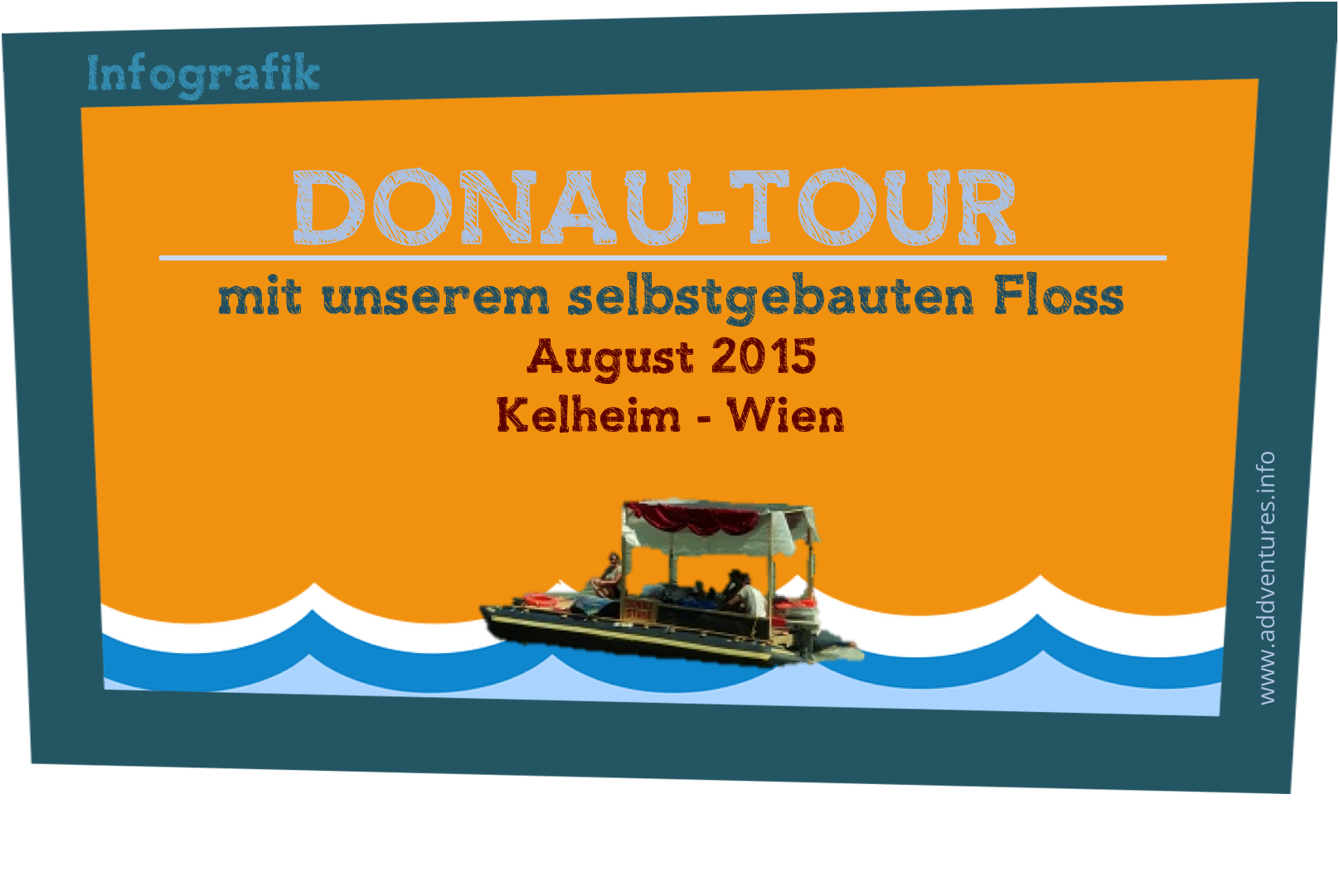 Donau-Floß Infografik